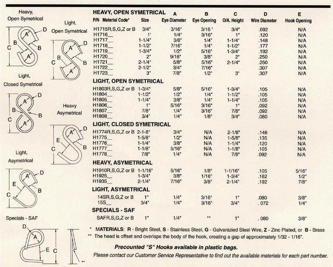 Hd wallpapers printable wire gauge chart desktopandroiddesignmobileh get free high quality hd wallpapers printable wire gauge chart keyboard keysfo Choice Image